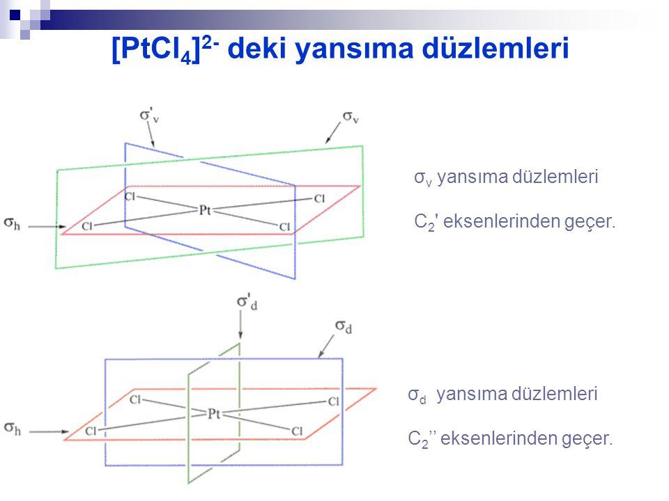 [PtCl4]2- deki yansıma düzlemleri